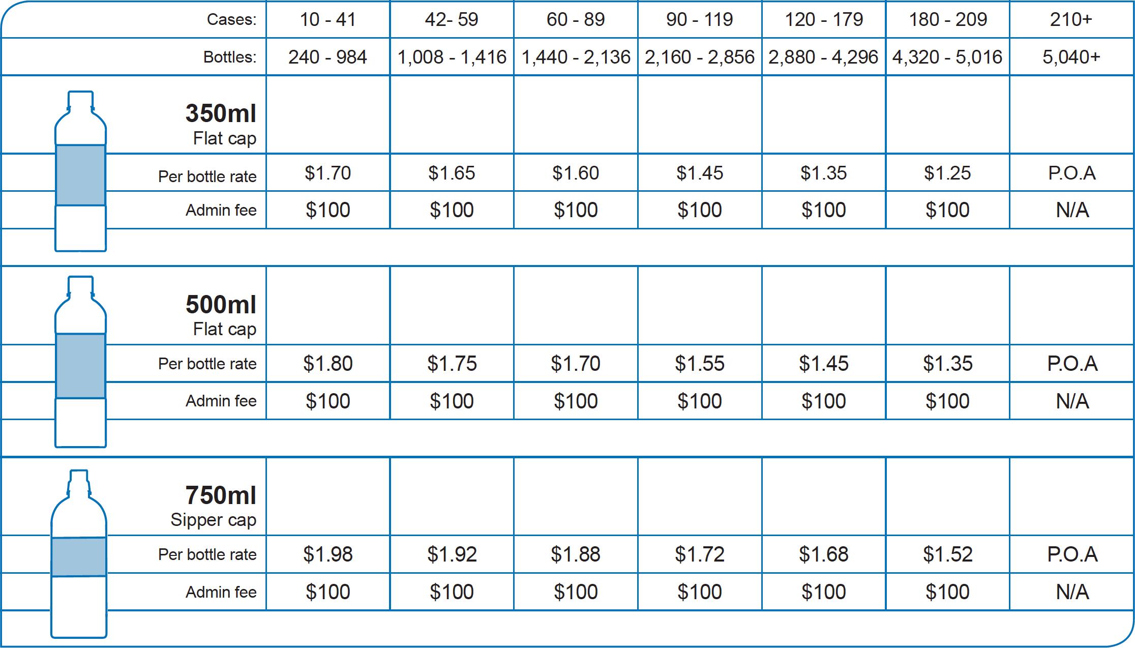 Aquaplus Pricelist